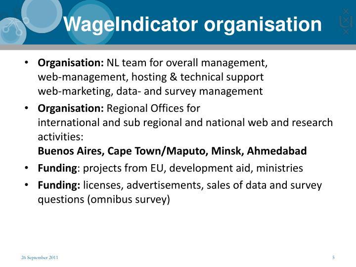 Organisation: