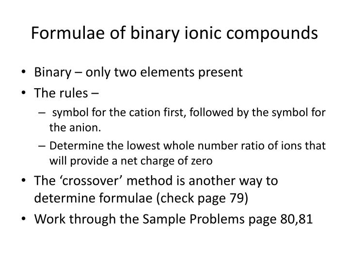 Formulae of binary ionic compounds