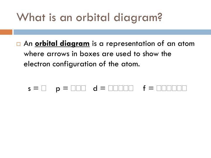 What is an orbital diagram?