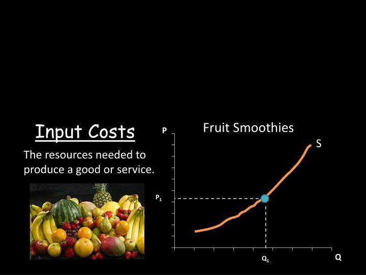 Input Costs
