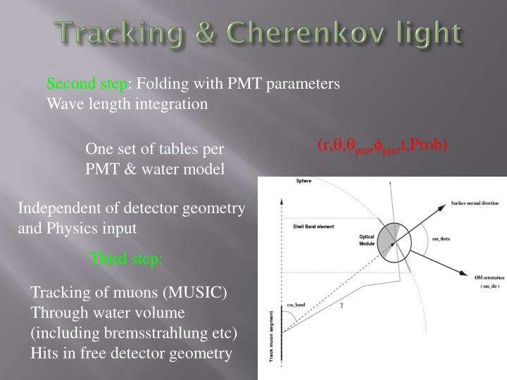 Tracking & Cherenkov light