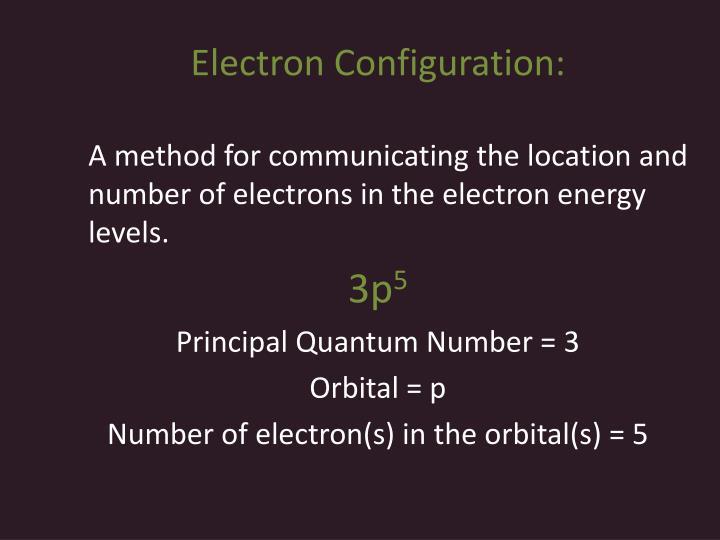 Electron Configuration:
