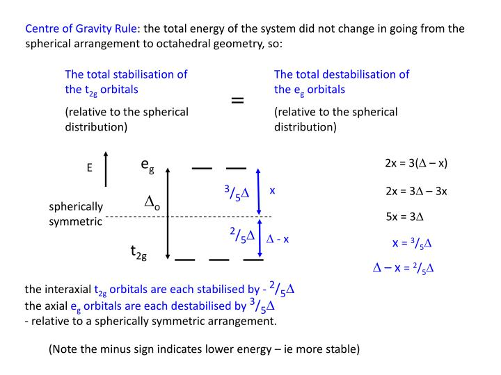 The total stabilisation of the t