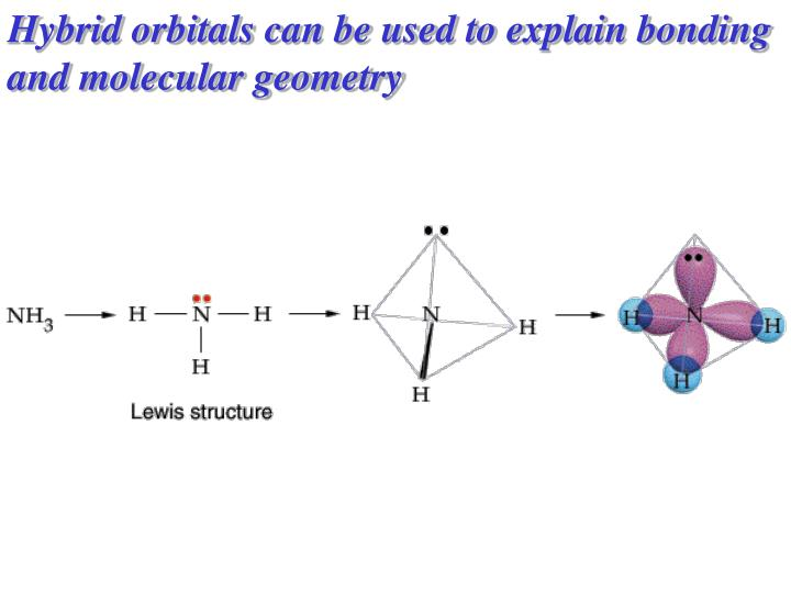 Hybrid orbitals can be used to explain bonding and molecular geometry