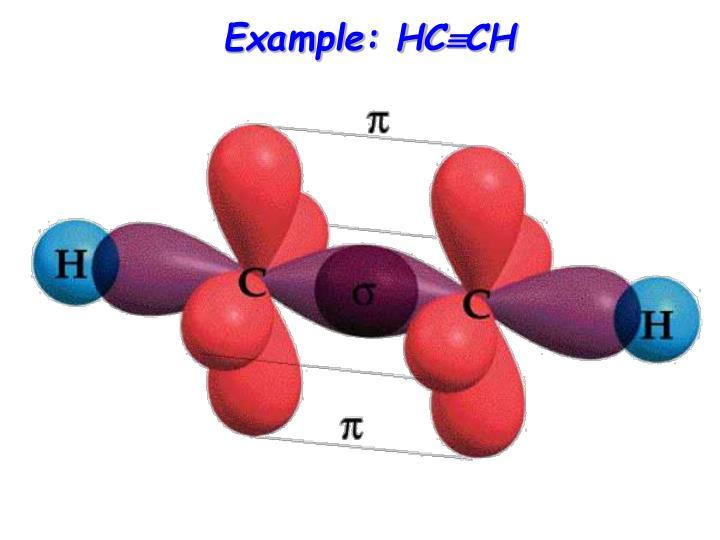 Example: HC