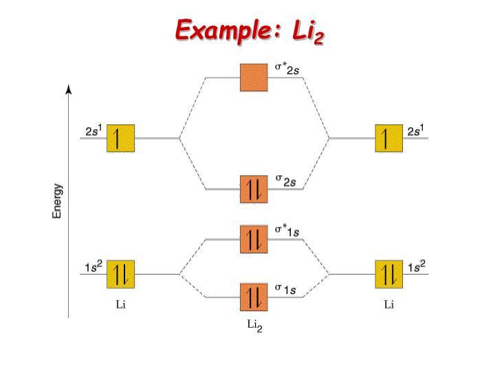 Example: Li