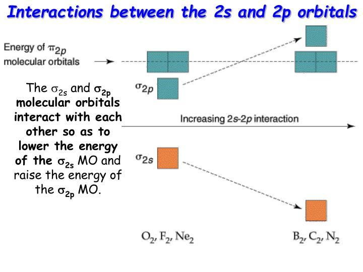 Interactions between the 2s and 2p orbitals