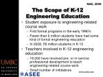 the scope of k 12 engineering education