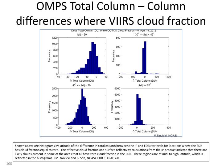 OMPS Total Column – Column differences where VIIRS cloud fraction is zero.