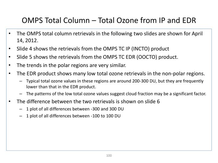 OMPS Total Column – Total Ozone from IP and EDR