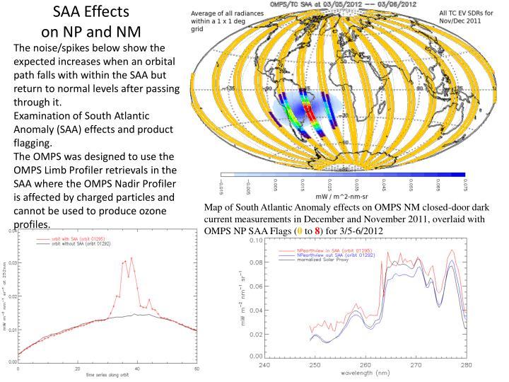 SAA Effects