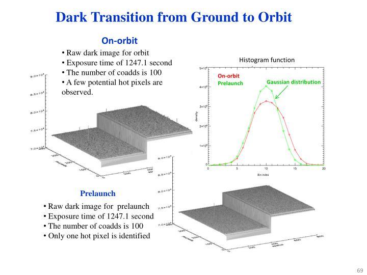 Dark Transition from Ground to Orbit