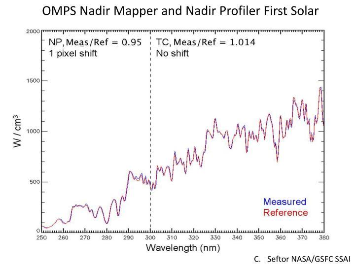 OMPS Nadir Mapper and Nadir Profiler First Solar