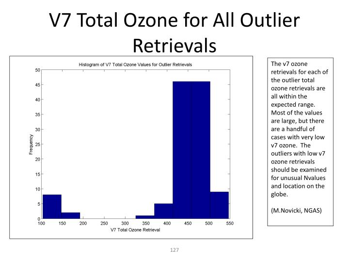 V7 Total Ozone for All Outlier Retrievals