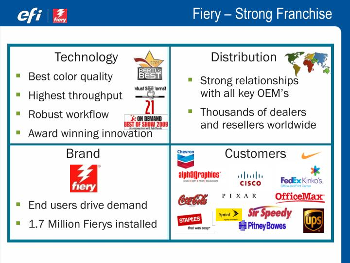 Fiery – Strong Franchise