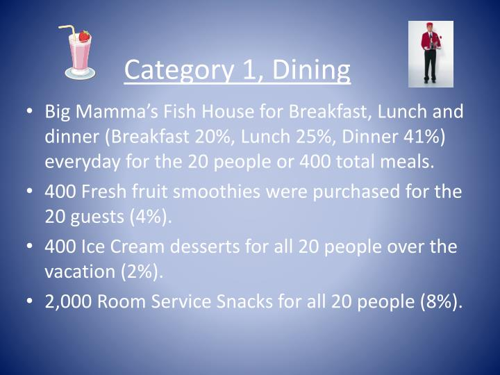 Category 1 dining