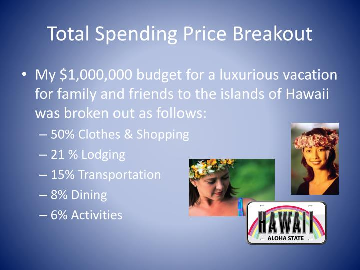 Total Spending Price Breakout