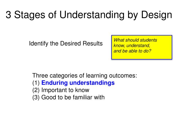 3 Stages of Understanding by Design