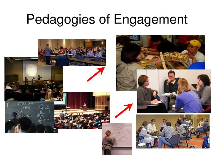 Pedagogies of Engagement