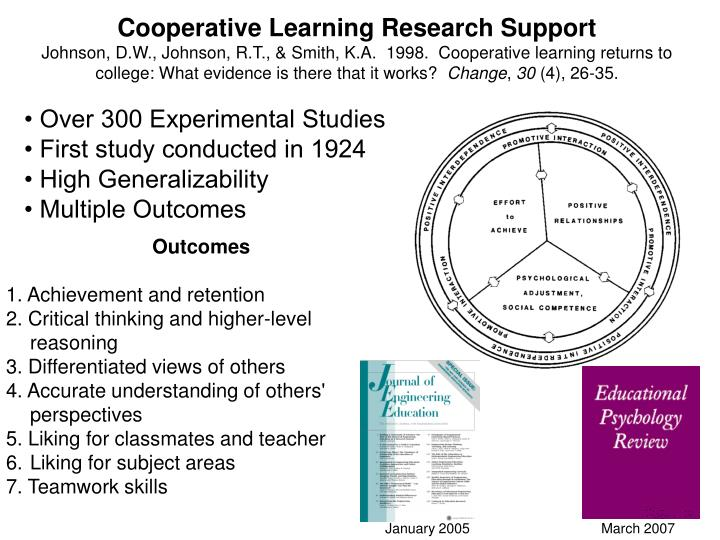 Cooperative Learning Research Support
