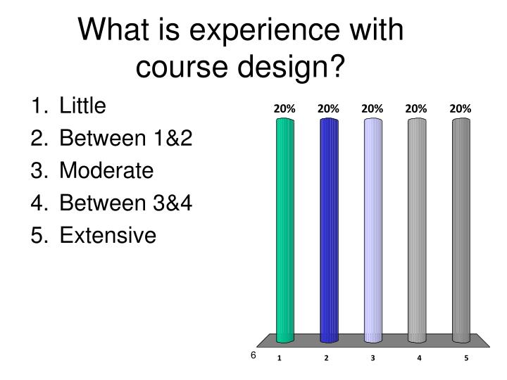 What is experience with course design?