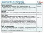 essential understandings1