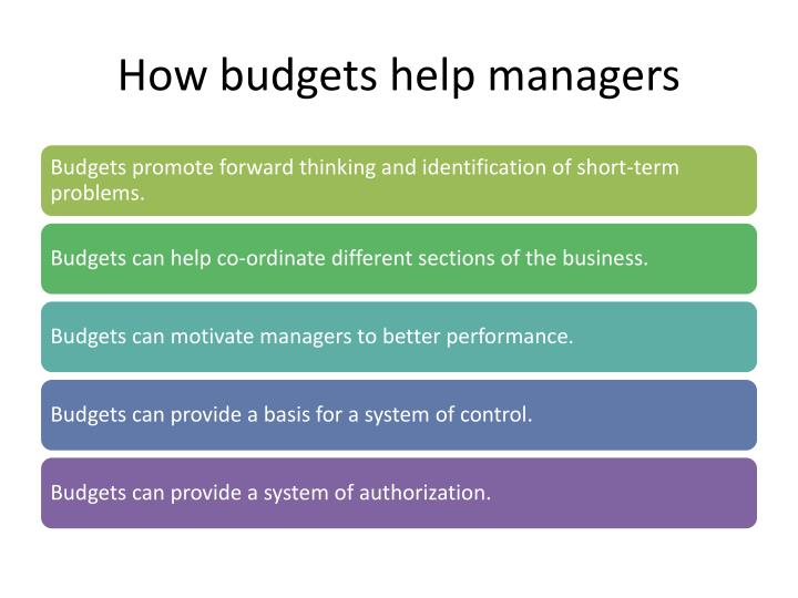 How budgets help managers