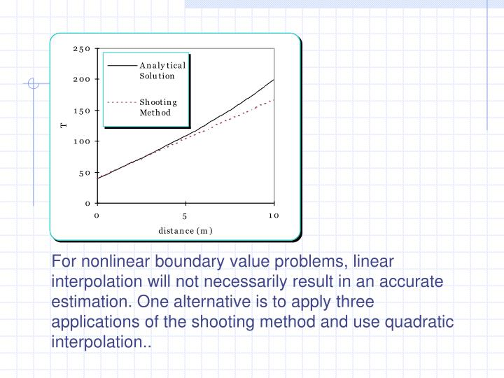 For nonlinear boundary value problems, linear interpolation will not necessarily result in an accurate estimation. One alternative is to apply three applications of the shooting method and use quadratic interpolation..