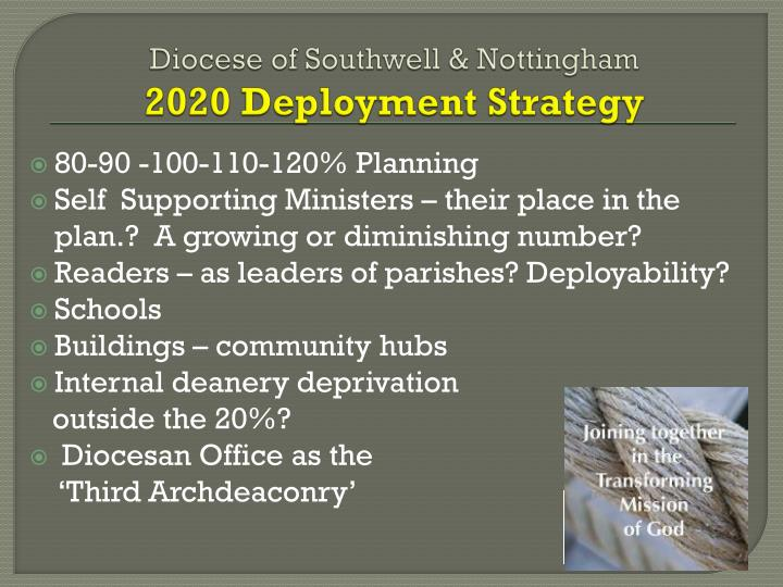 Diocese of Southwell & Nottingham