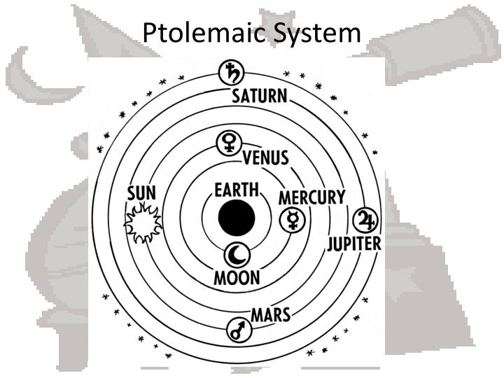 Ptolemaic System