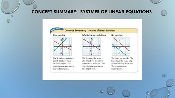 CONCEPT SUMMARY:  SYSTMES OF LINEAR EQUATIONS