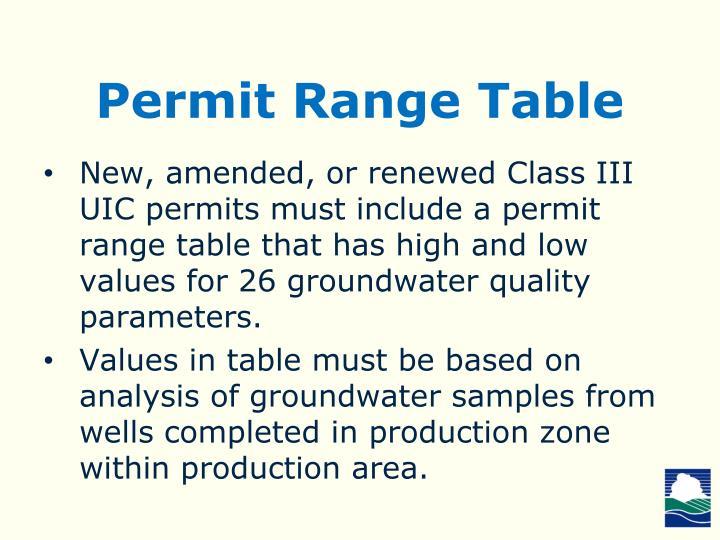 Permit Range Table