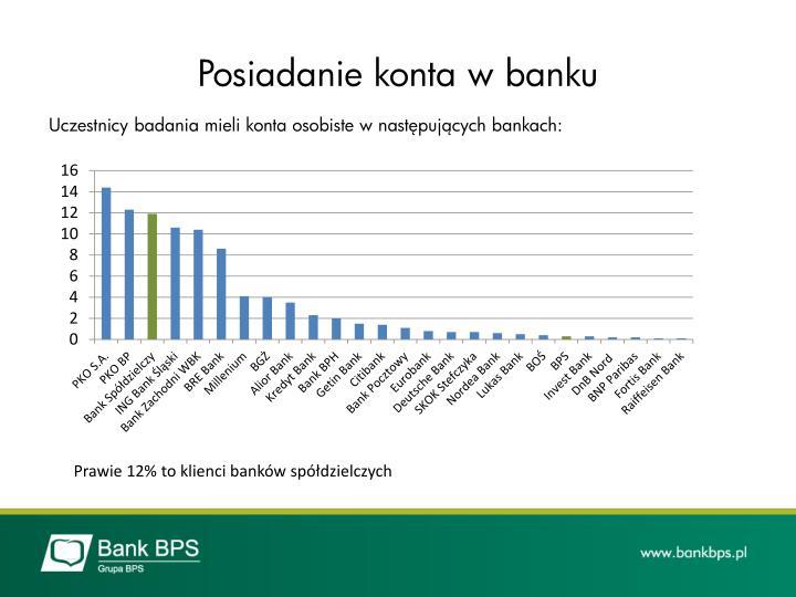 Posiadanie konta w banku