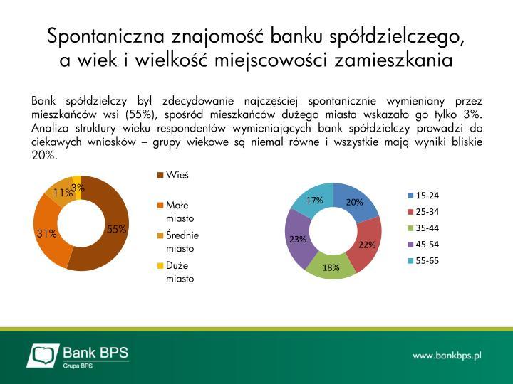 Spontaniczna znajomość banku spółdzielczego,