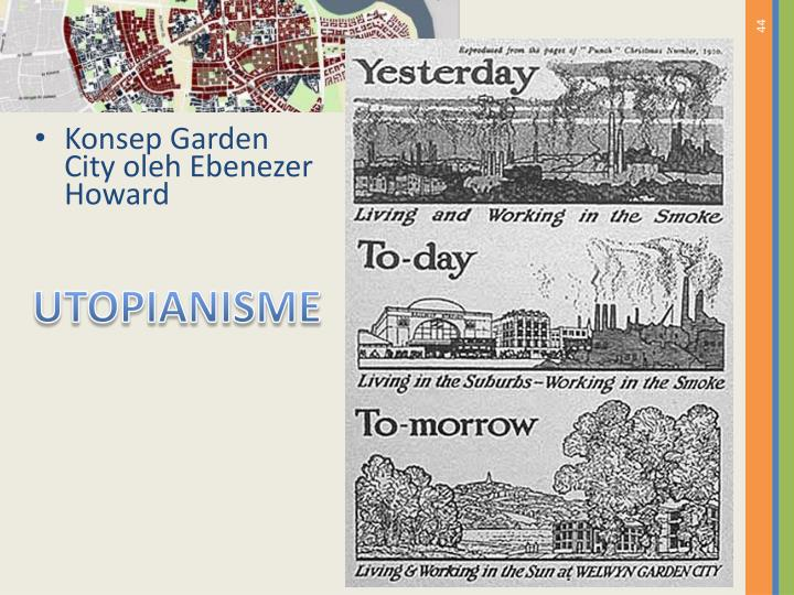 Konsep Garden City oleh Ebenezer Howard