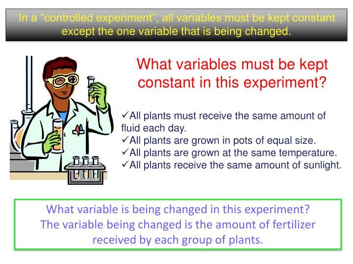 """In a """"controlled experiment"""", all variables must be kept constant except the one variable that is being changed."""