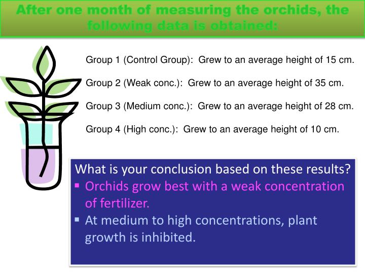 After one month of measuring the orchids, the following data is obtained:
