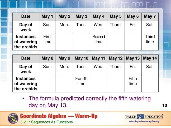 The formula predicted correctly the fifth watering day on May 13.