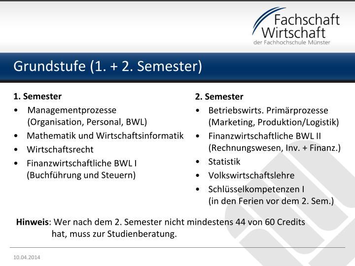 Grundstufe (1. + 2. Semester)