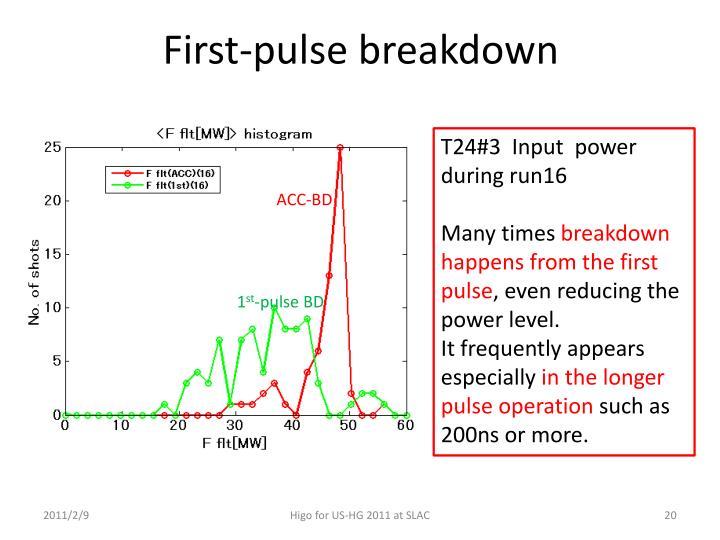 First-pulse breakdown
