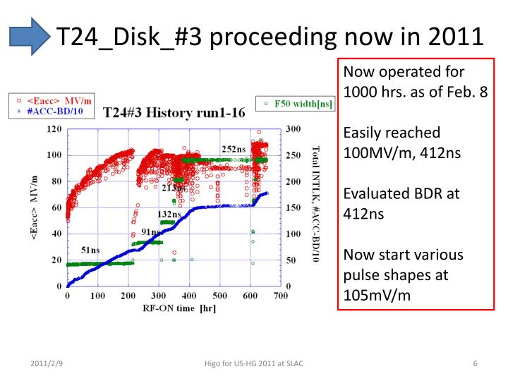 T24_Disk