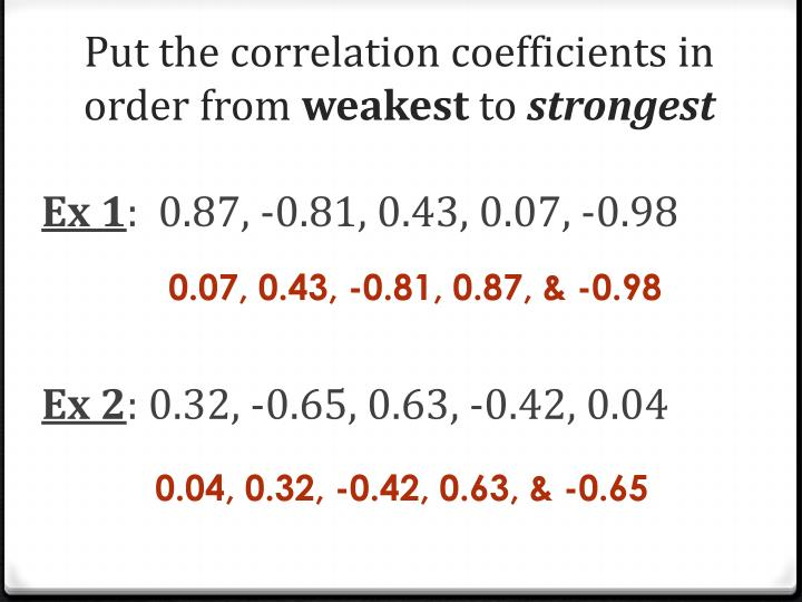 Put the correlation coefficients in order from