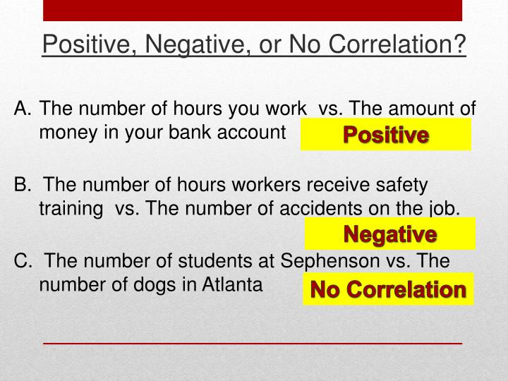 Positive, Negative, or No Correlation?