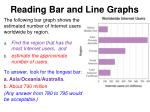 reading bar and line graphs