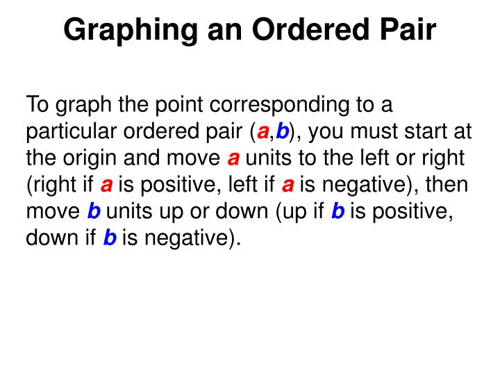 To graph the point corresponding to a particular ordered pair (