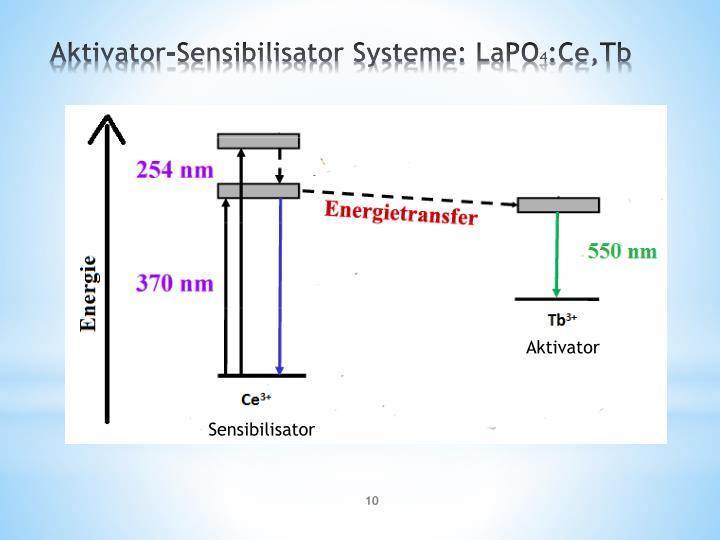 Aktivator-Sensibilisator Systeme: LaPO