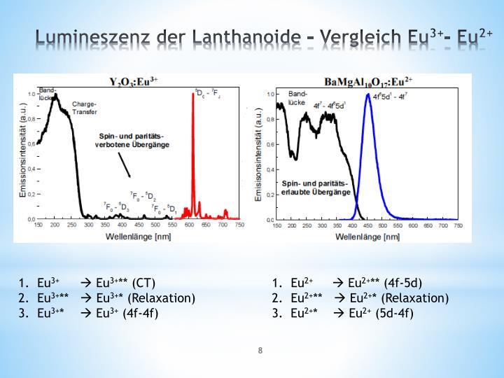 Lumineszenz der Lanthanoide – Vergleich Eu