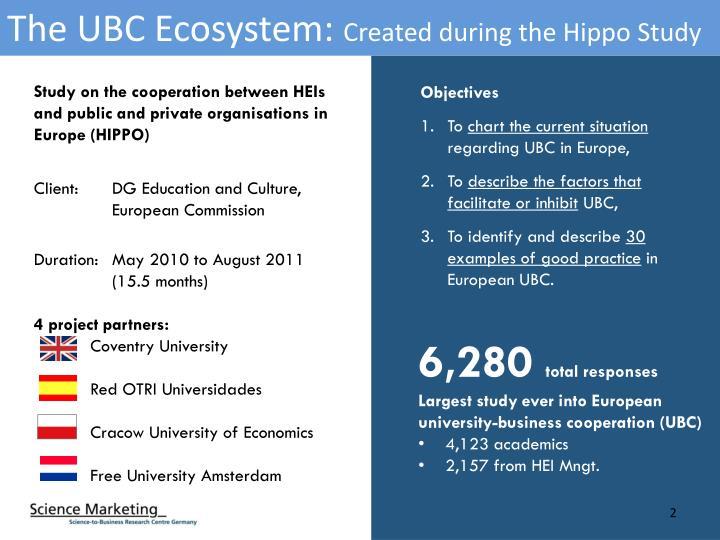 The UBC Ecosystem: