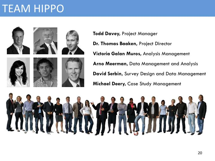 TEAM HIPPO