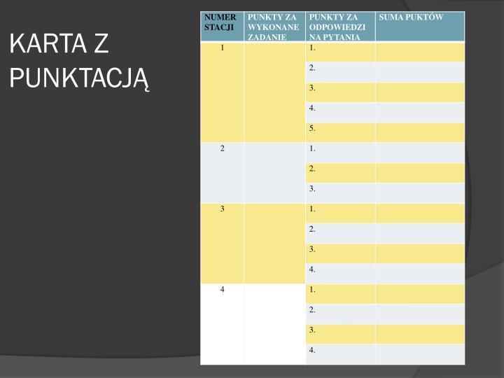 KARTA Z